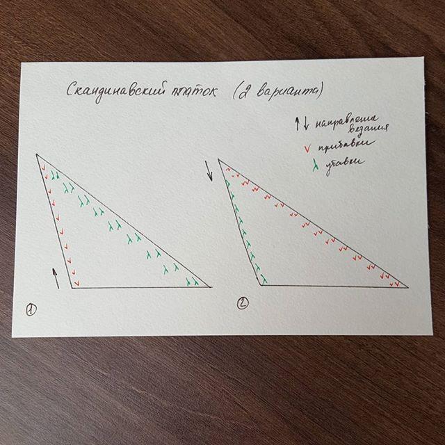 Вяжем треугольные платки. Часть 5. Скандинавский платок фото
