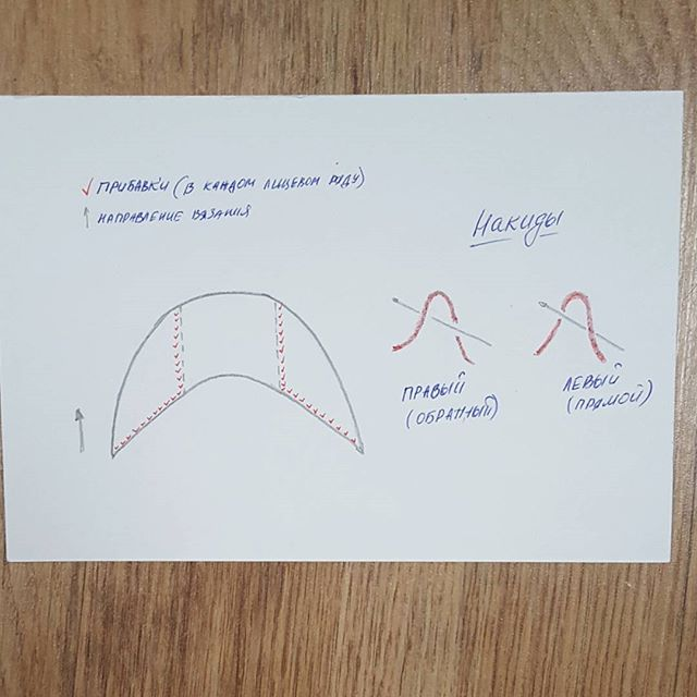 Вяжем треугольные платки. Часть 3. Платок с широкой центральной частью фото