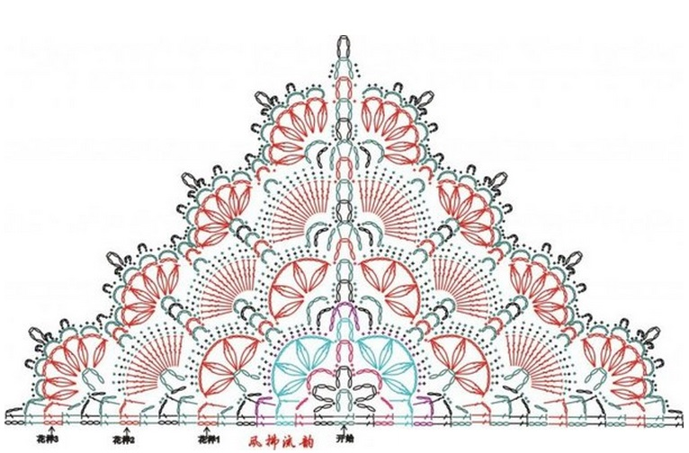 Подборка схем для вязания шалей крючком фото